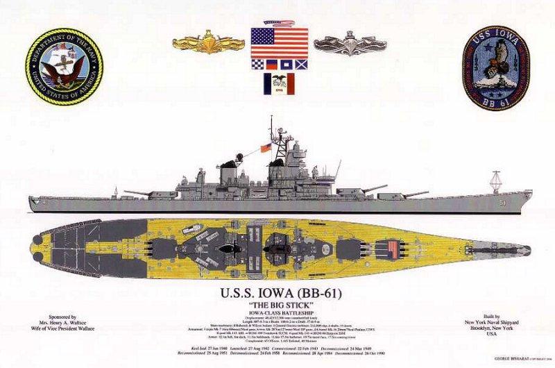 BISHARAT    USS       IOWA     BB61     Battleship    PEARL HARBOR    Diagram