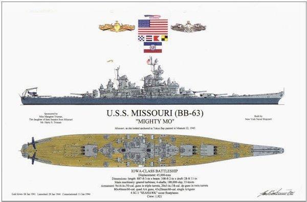 USS    ARIZONA   USS    MISSOURI    Diagrams    The Beginning   The End