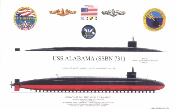a history of the uss alabama a nuclear submarine Uss alabama is the sixth trident class nuclear powered fleet ballistic  missile  and in her short history has been awarded with the commander  submarine.